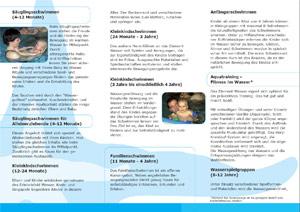 Silvia Gerigk Wasserkurse - Logoentwicklung