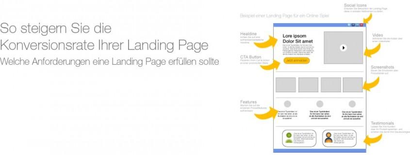 Landing Page Struktur